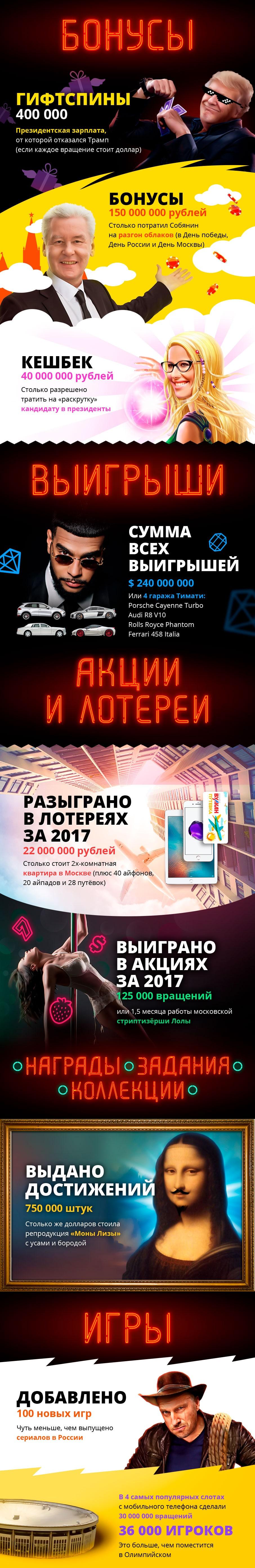 Русский Вулкан: годовой отчёт-2017