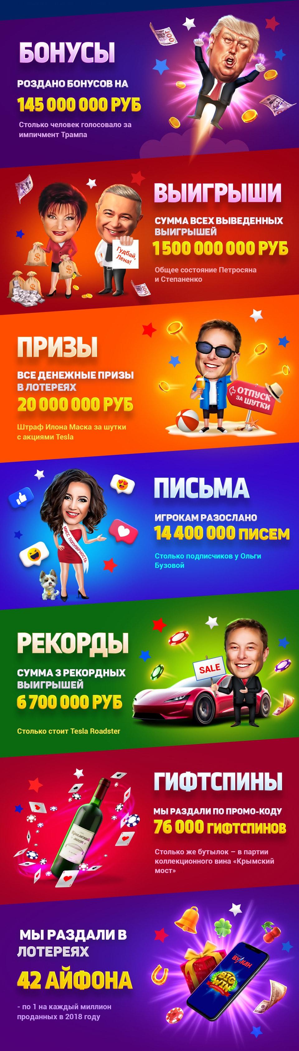 Русский Вулкан: годовой отчёт-2018